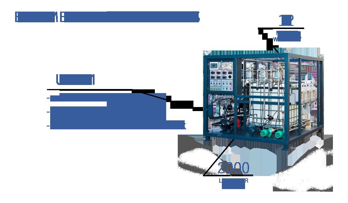 bitumen emulsion units